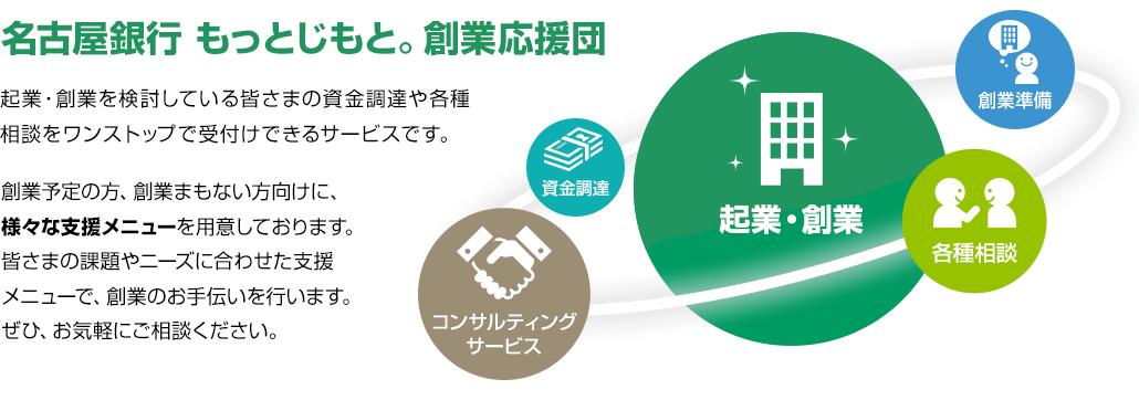 創業支援|法人・個人事業主のお客さま|名古屋銀行